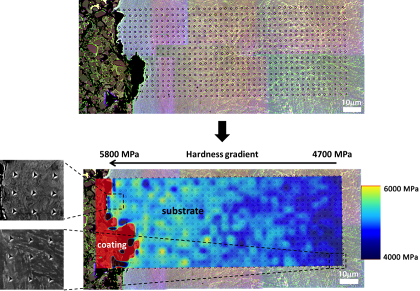 Figure 1 Nanoindentation cartography consists in performing a regular array of indentations on the area of interest and in reconstructing the map of hardness or elastic modulus. The substrate shows a gradient of hardness with an average value of 4700 MPa at 100um away from the interface and 5800MPa at the interface. Attached to the picture are two SEM images revealing a change in the microstructure. The upper one was taken at the interface and shows a very fine grain microstructure while the lower one reveals a regular lath martensite microstructure.